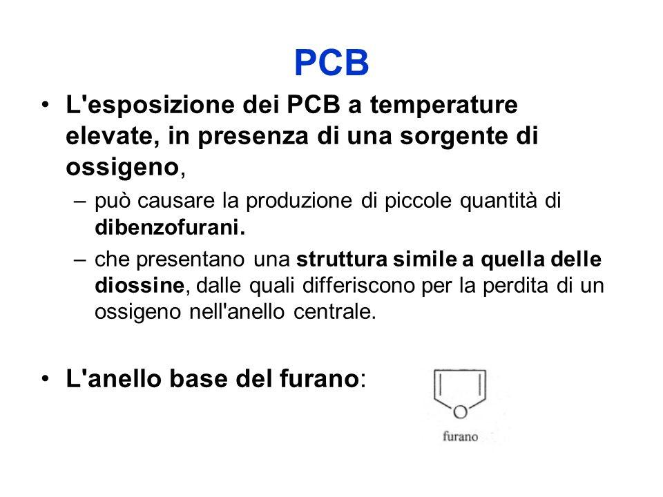 PCB L esposizione dei PCB a temperature elevate, in presenza di una sorgente di ossigeno,
