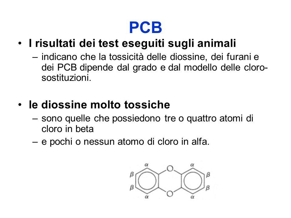 PCB I risultati dei test eseguiti sugli animali