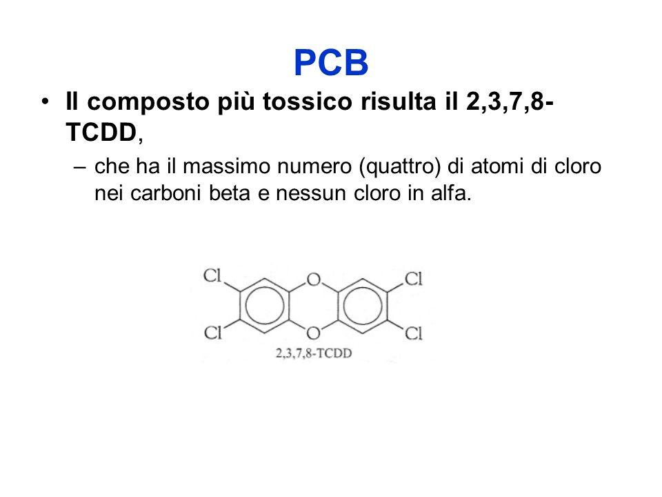 PCB Il composto più tossico risulta il 2,3,7,8-TCDD,