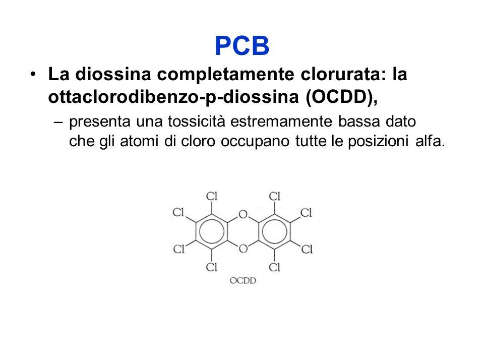 PCB La diossina completamente clorurata: la ottaclorodibenzo-p-diossina (OCDD),