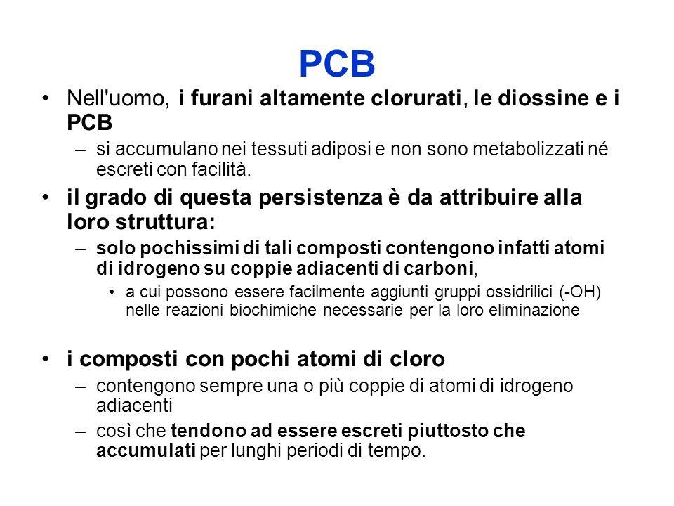 PCB Nell uomo, i furani altamente clorurati, le diossine e i PCB