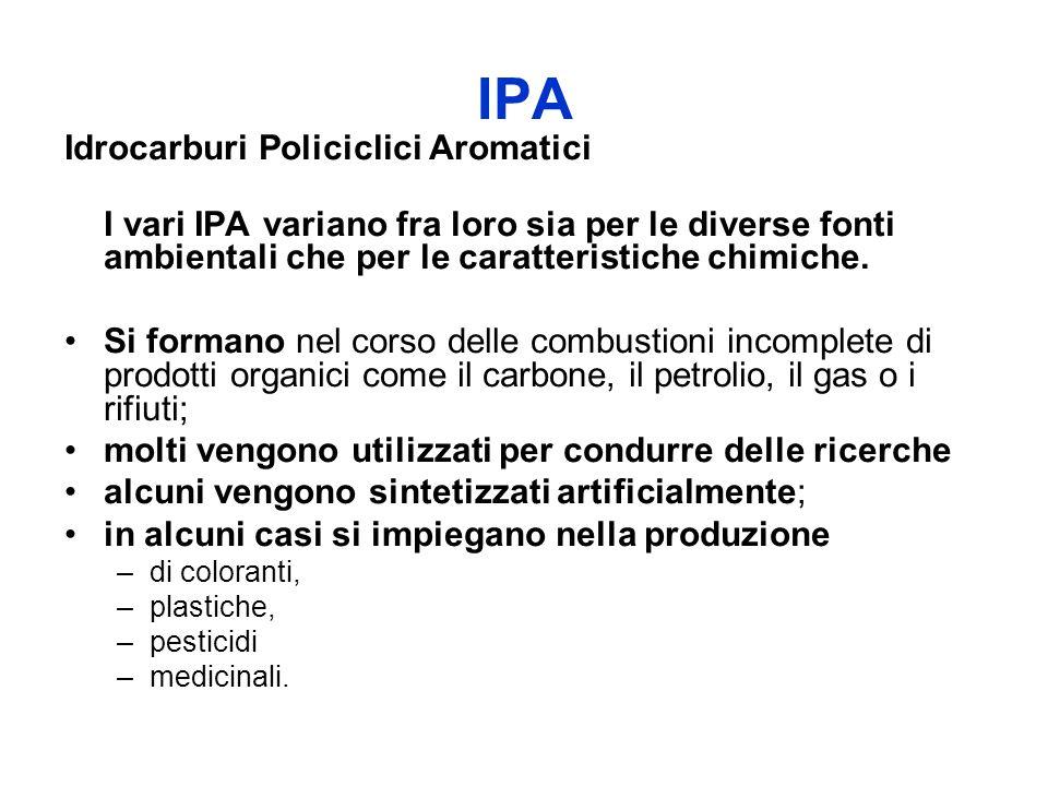 IPA Idrocarburi Policiclici Aromatici
