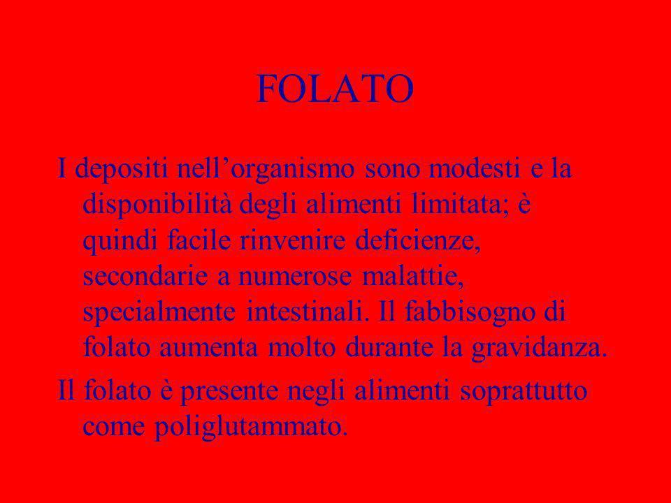 FOLATO