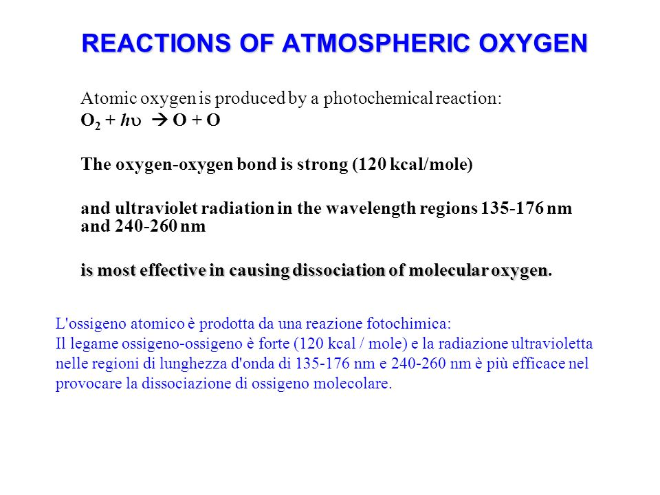 REACTIONS OF ATMOSPHERIC OXYGEN
