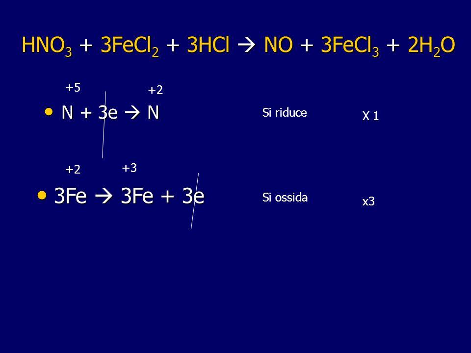 HNO3 + 3FeCl2 + 3HCl  NO + 3FeCl3 + 2H2O