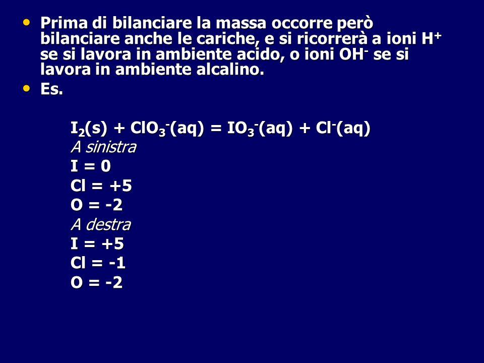 Prima di bilanciare la massa occorre però bilanciare anche le cariche, e si ricorrerà a ioni H+ se si lavora in ambiente acido, o ioni OH- se si lavora in ambiente alcalino.