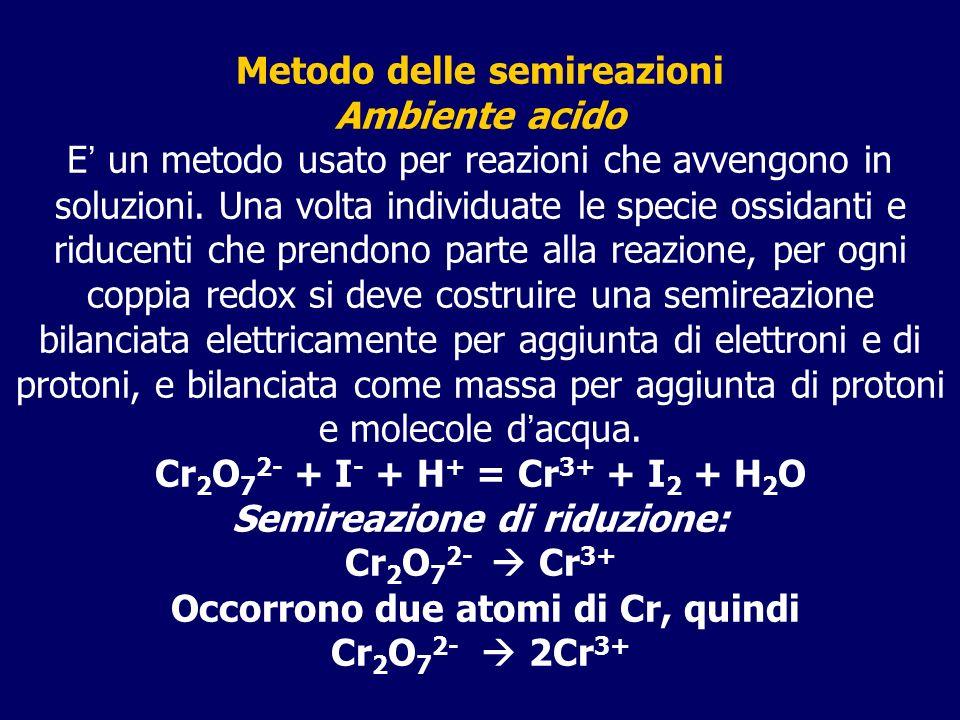 Metodo delle semireazioni Ambiente acido