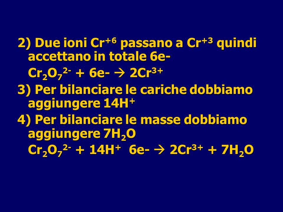2) Due ioni Cr+6 passano a Cr+3 quindi accettano in totale 6e-