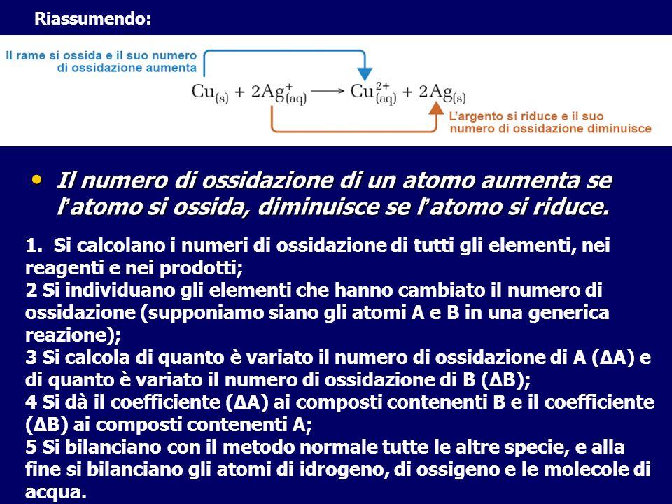 Riassumendo:Il numero di ossidazione di un atomo aumenta se l'atomo si ossida, diminuisce se l'atomo si riduce.