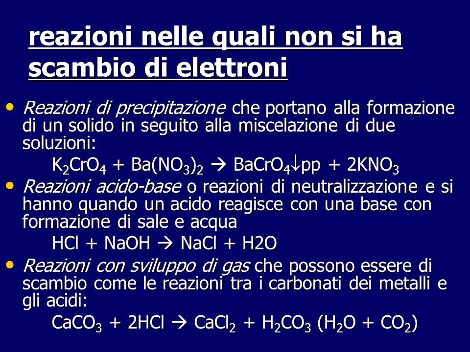 reazioni nelle quali non si ha scambio di elettroni