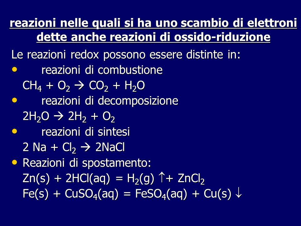 reazioni nelle quali si ha uno scambio di elettroni dette anche reazioni di ossido-riduzione