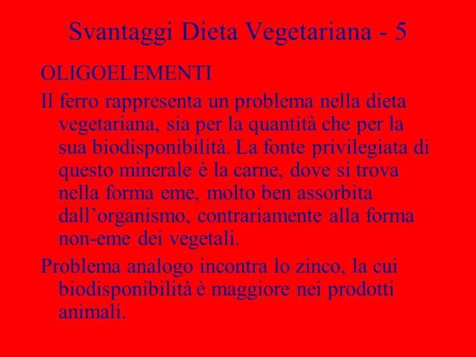 Svantaggi Dieta Vegetariana - 5