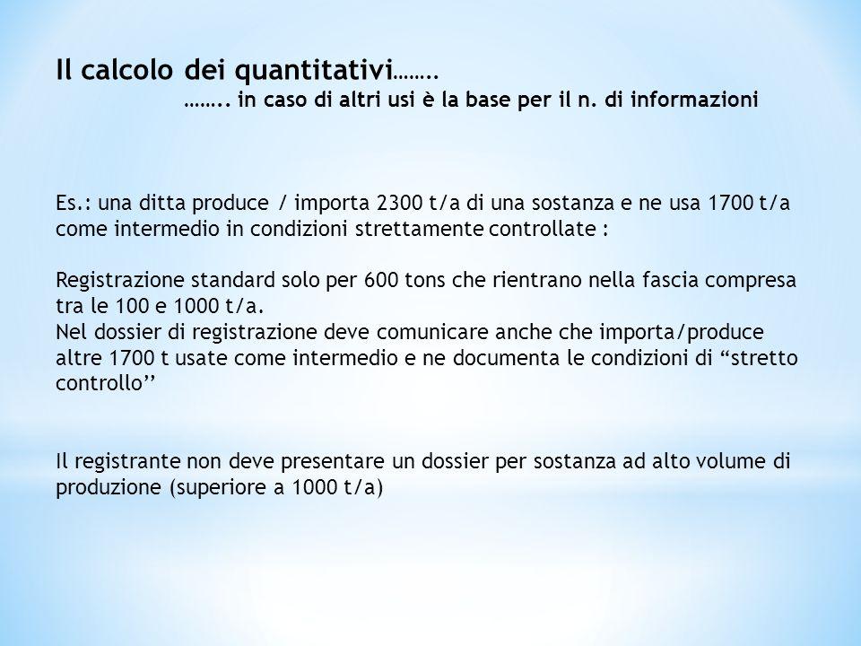 Il calcolo dei quantitativi……..