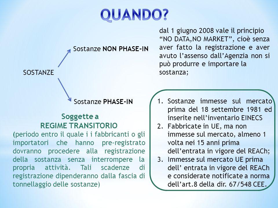QUANDO Soggette a REGIME TRANSITORIO