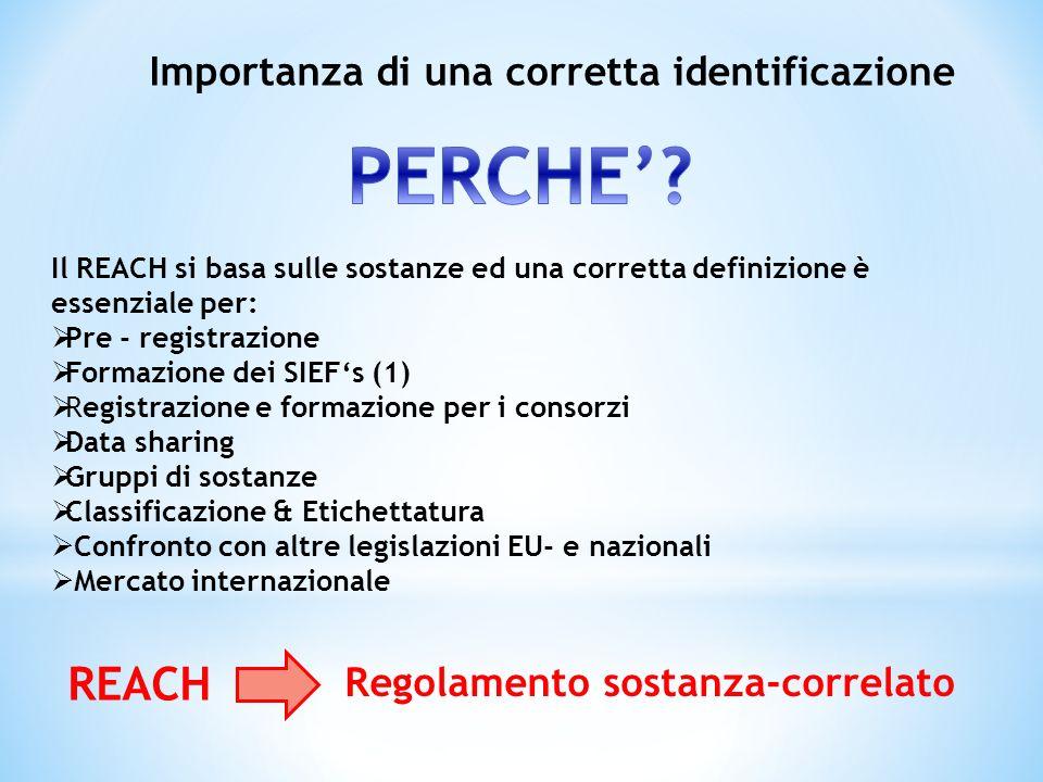 PERCHE' REACH Importanza di una corretta identificazione