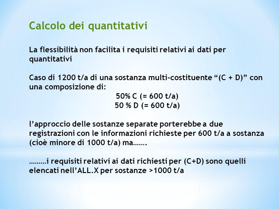Calcolo dei quantitativi