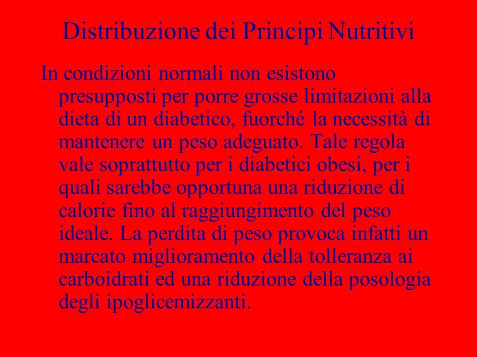 Distribuzione dei Principi Nutritivi