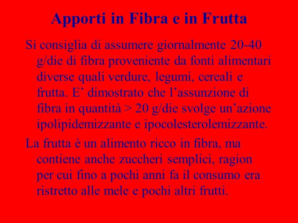 Apporti in Fibra e in Frutta