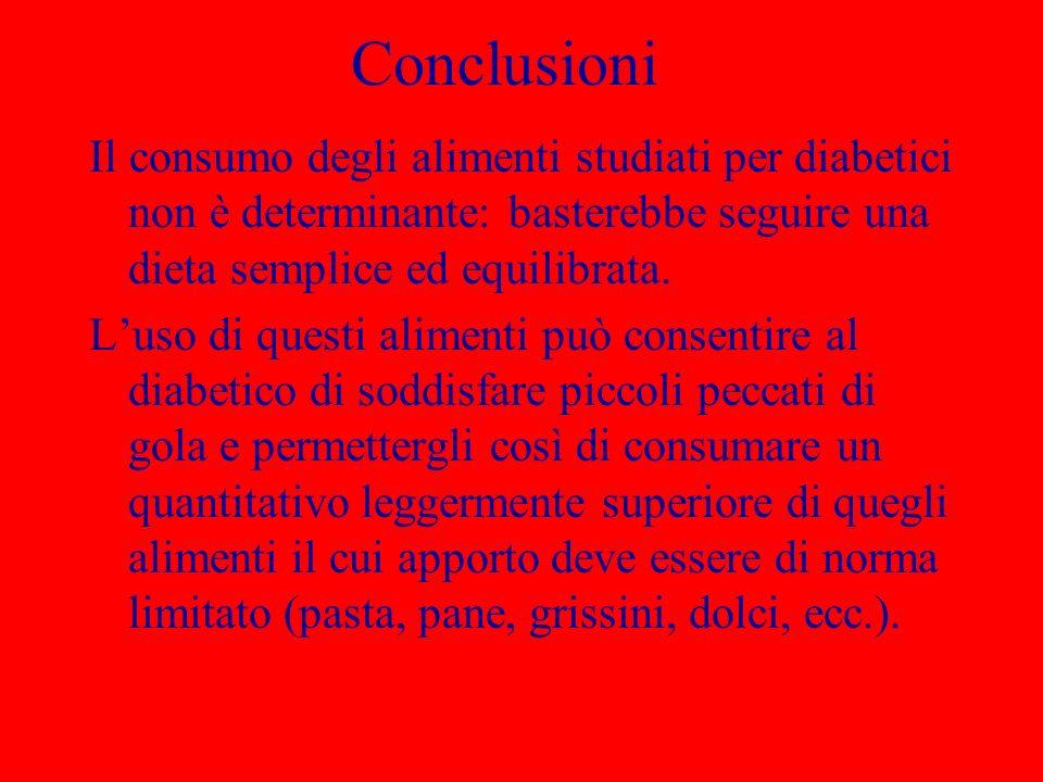 Conclusioni Il consumo degli alimenti studiati per diabetici non è determinante: basterebbe seguire una dieta semplice ed equilibrata.