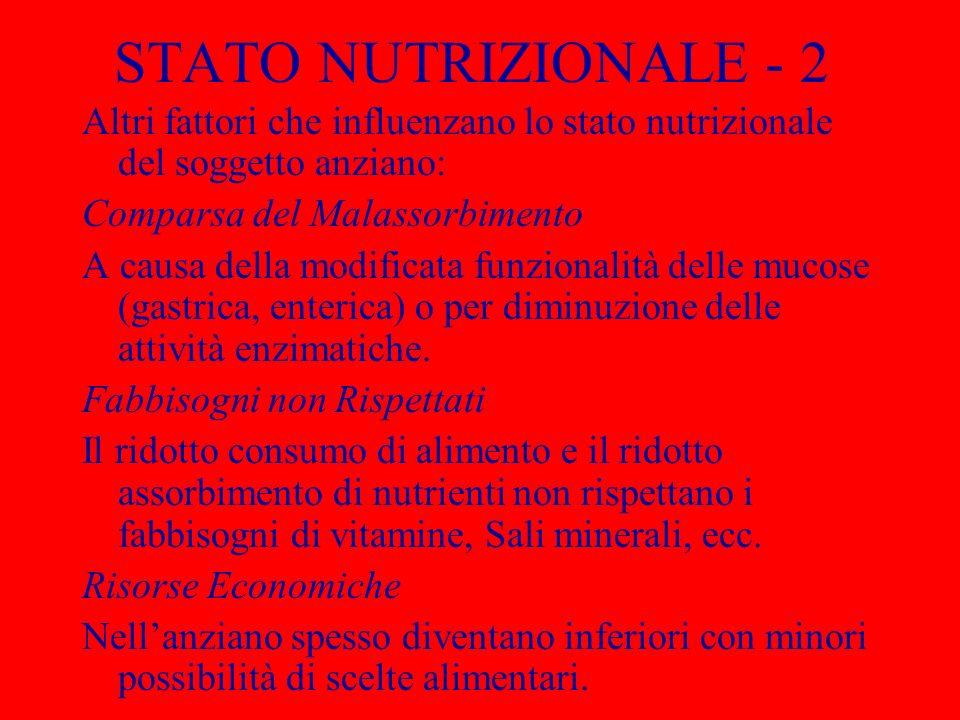 STATO NUTRIZIONALE - 2 Altri fattori che influenzano lo stato nutrizionale del soggetto anziano: Comparsa del Malassorbimento.