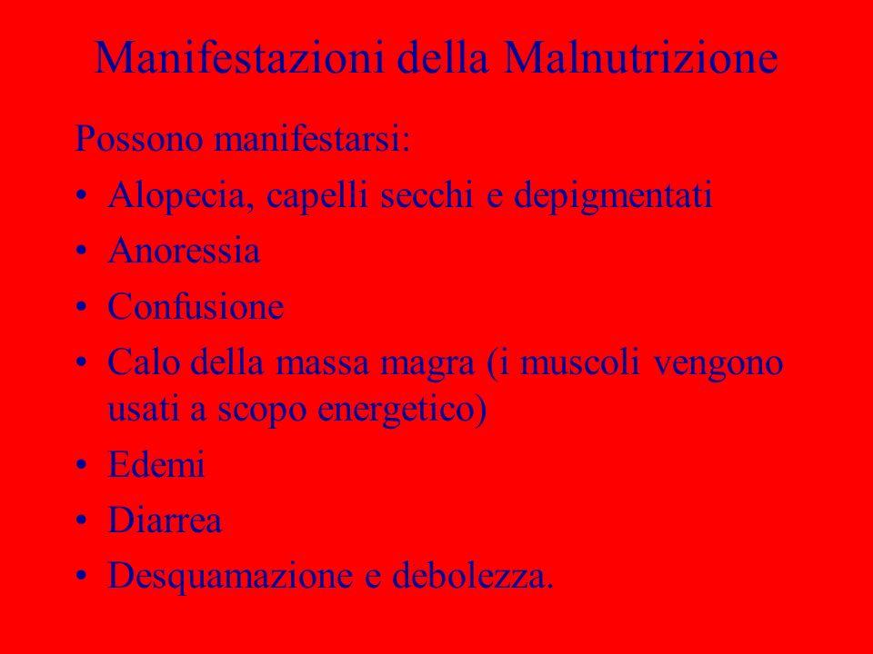 Manifestazioni della Malnutrizione