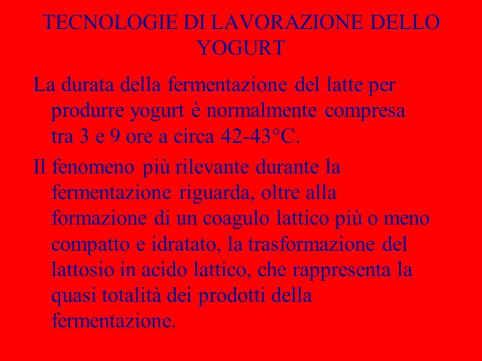 TECNOLOGIE DI LAVORAZIONE DELLO YOGURT