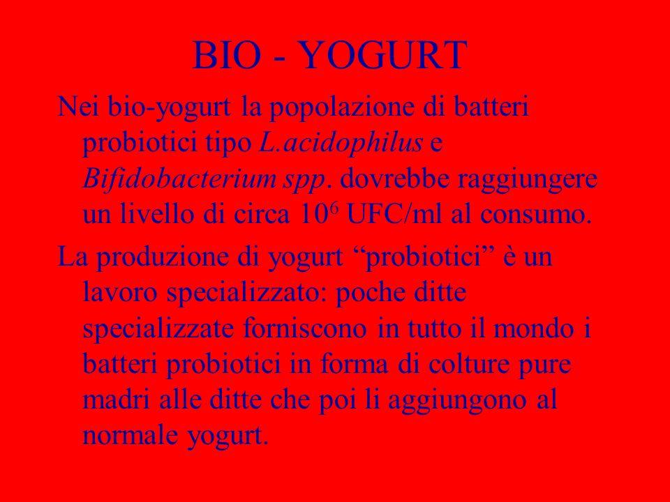 BIO - YOGURT