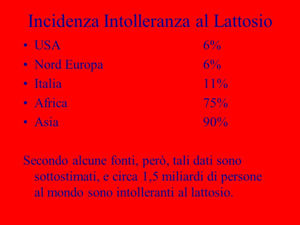 Incidenza Intolleranza al Lattosio