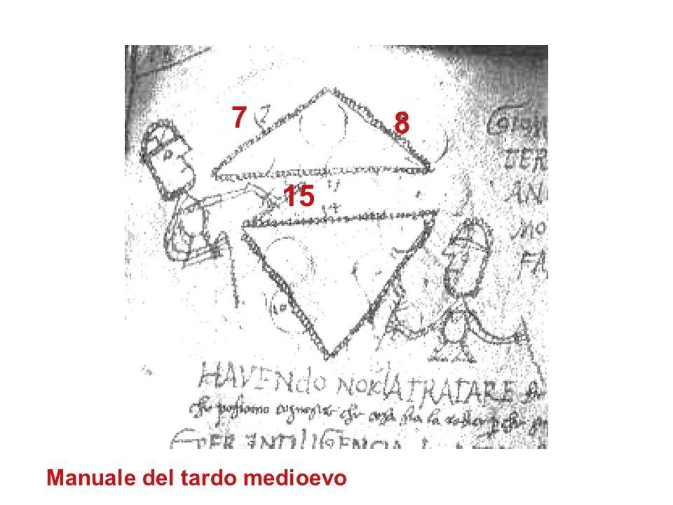 7 8 15 Manuale del tardo medioevo