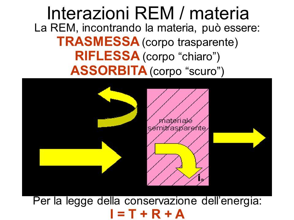 Interazioni REM / materia