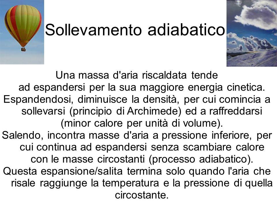 Sollevamento adiabatico