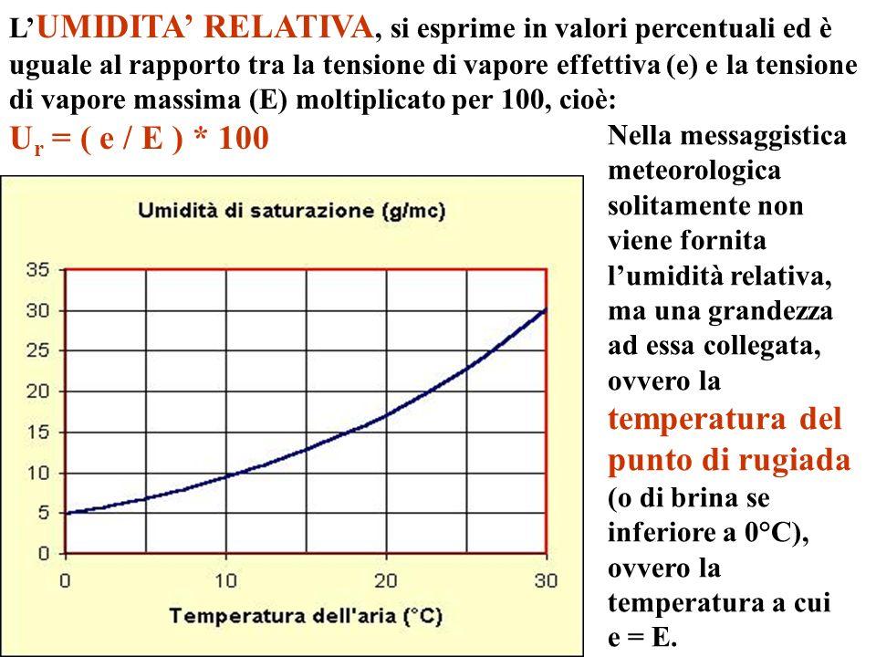 L'UMIDITA' RELATIVA, si esprime in valori percentuali ed è uguale al rapporto tra la tensione di vapore effettiva (e) e la tensione di vapore massima (E) moltiplicato per 100, cioè: Ur = ( e / E ) * 100