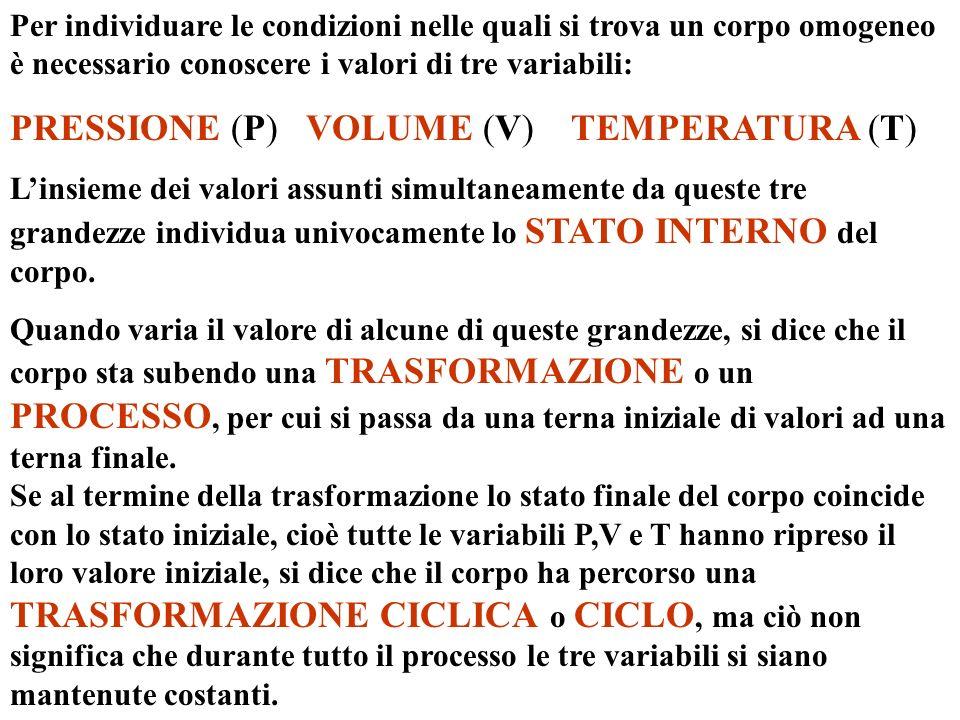 PRESSIONE (P) VOLUME (V) TEMPERATURA (T)