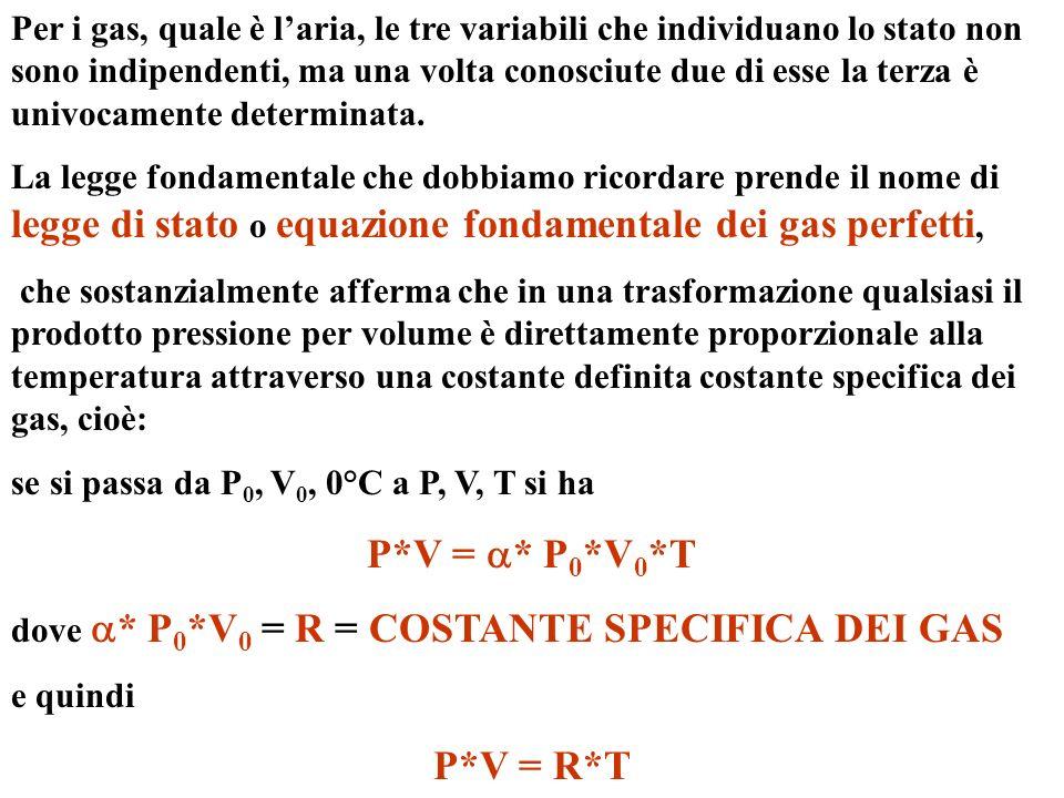 Per i gas, quale è l'aria, le tre variabili che individuano lo stato non sono indipendenti, ma una volta conosciute due di esse la terza è univocamente determinata.