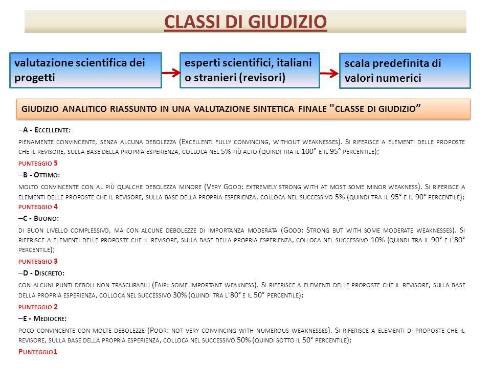 CLASSI DI GIUDIZIO valutazione scientifica dei progetti