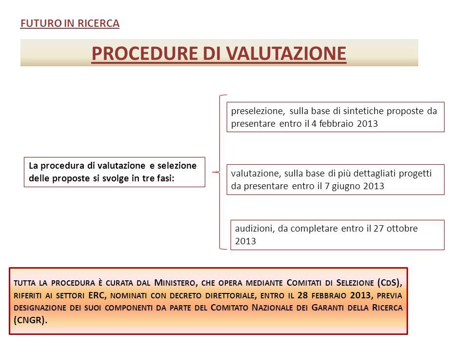 PROCEDURE DI VALUTAZIONE