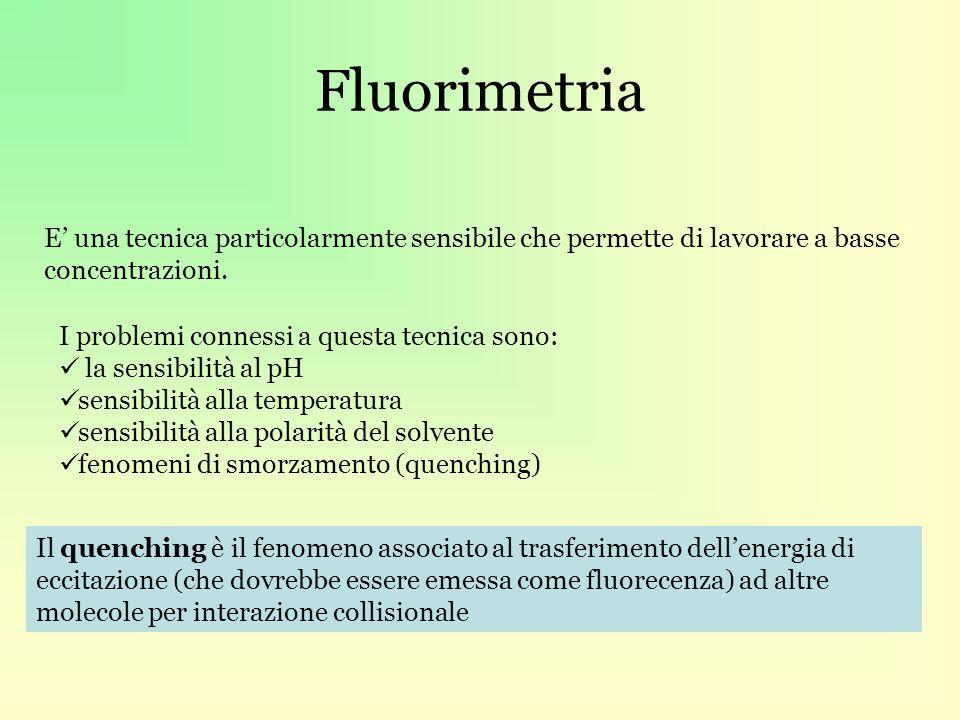 Fluorimetria E' una tecnica particolarmente sensibile che permette di lavorare a basse concentrazioni.