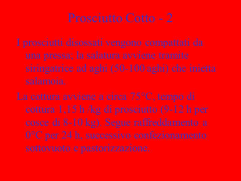 Prosciutto Cotto - 2