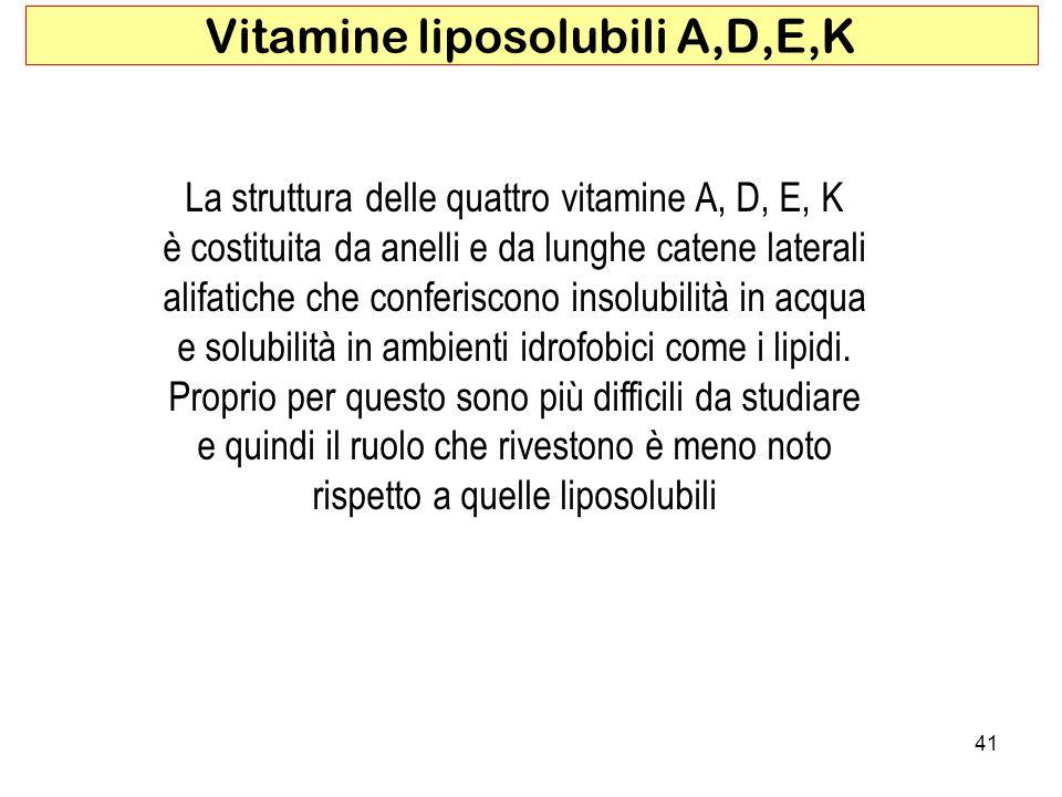 Vitamine liposolubili A,D,E,K