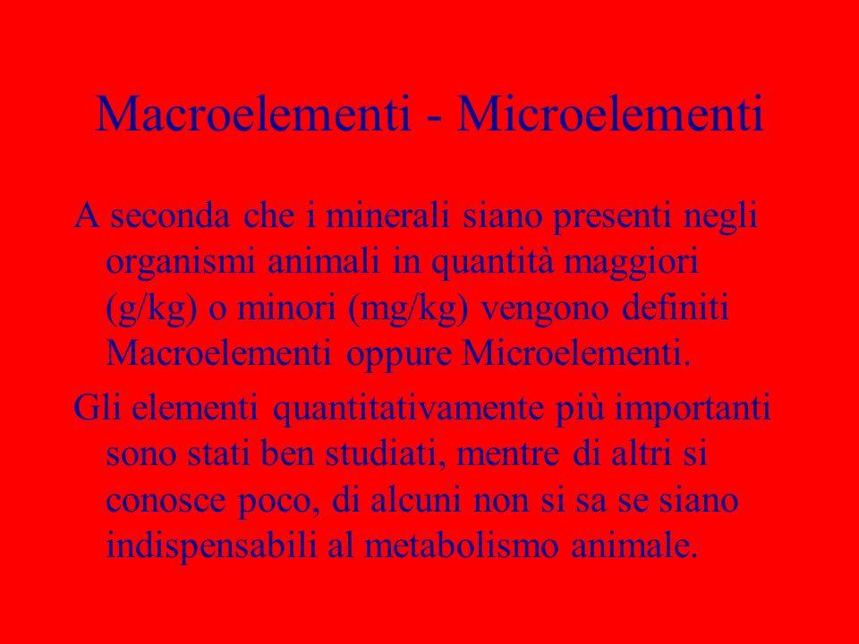 Macroelementi - Microelementi