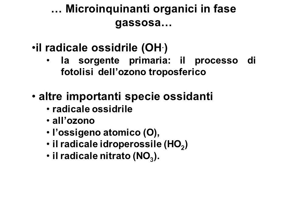 … Microinquinanti organici in fase gassosa…