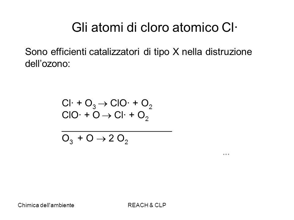 Gli atomi di cloro atomico Cl·