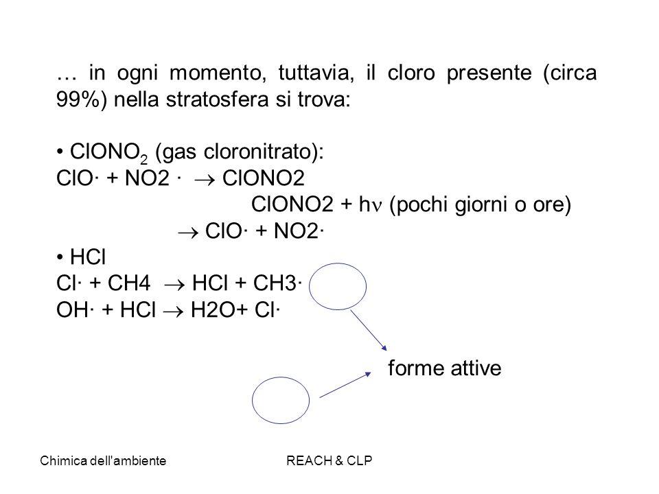 27/03/2017 … in ogni momento, tuttavia, il cloro presente (circa 99%) nella stratosfera si trova: ClONO2 (gas cloronitrato):