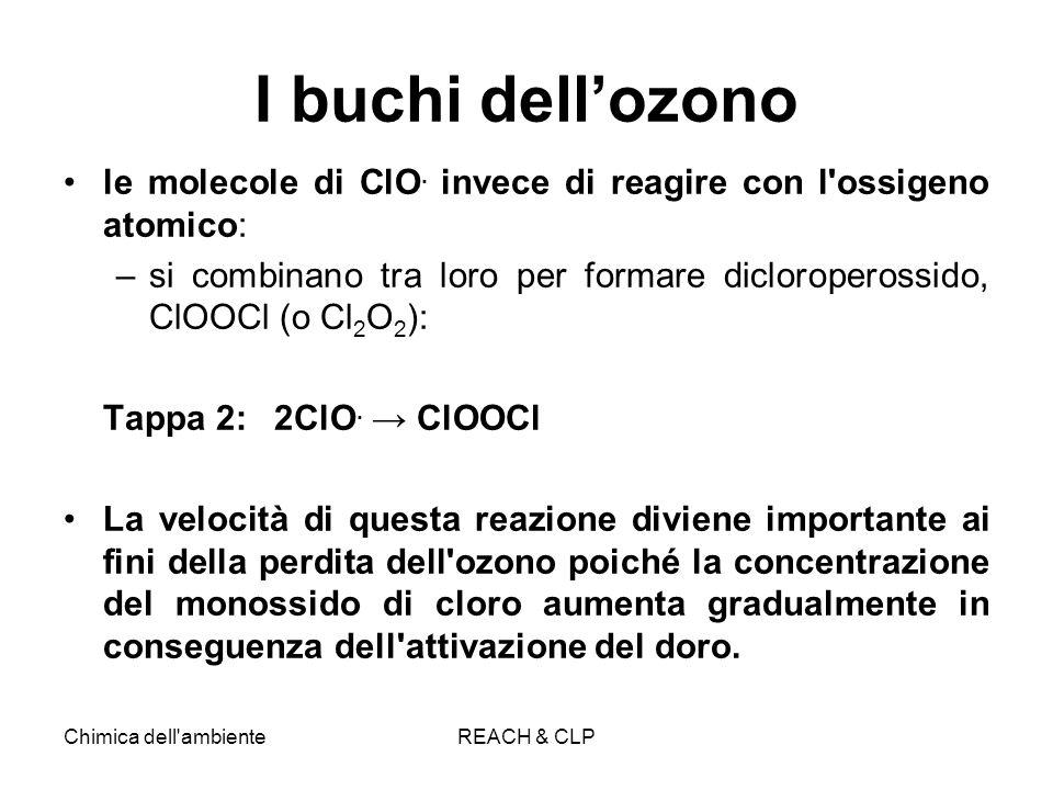 I buchi dell'ozono le molecole di ClO. invece di reagire con l ossigeno atomico: