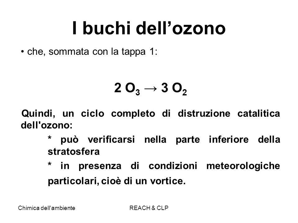 I buchi dell'ozono 2 O3 → 3 O2 che, sommata con la tappa 1: