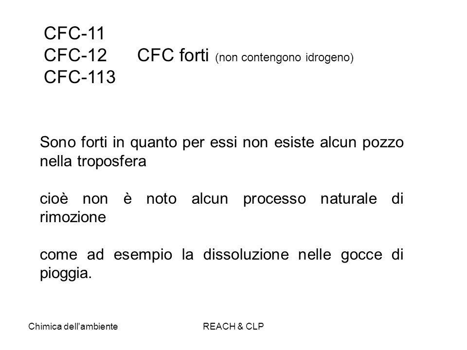 CFC-12 CFC forti (non contengono idrogeno) CFC-113