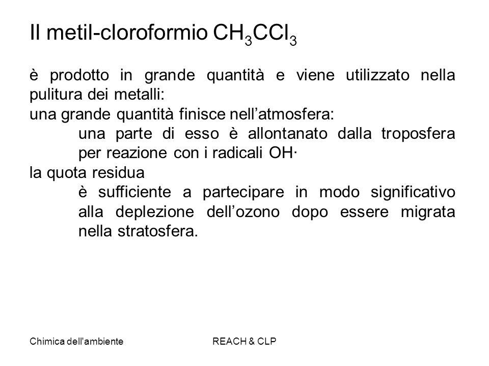 Il metil-cloroformio CH3CCl3