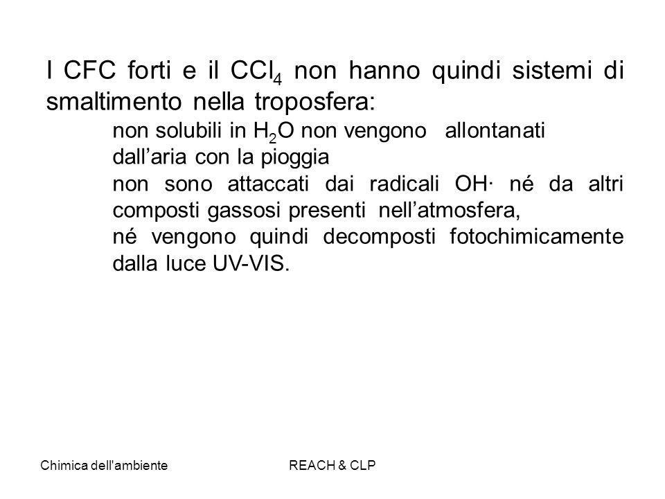 I CFC forti e il CCl4 non hanno quindi sistemi di smaltimento nella troposfera: