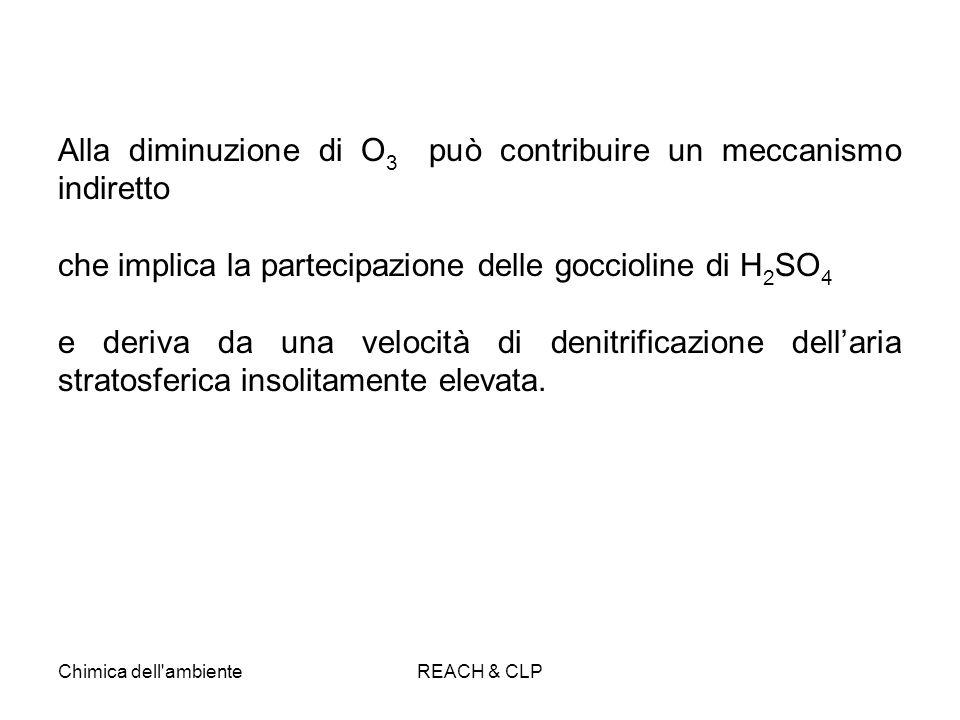 Alla diminuzione di O3 può contribuire un meccanismo indiretto