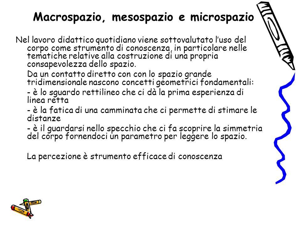 Macrospazio, mesospazio e microspazio